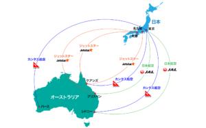 日本からのオーストラリアのアクセスはとても便利